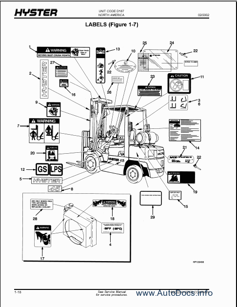 Hyster forklift operator manual pdf