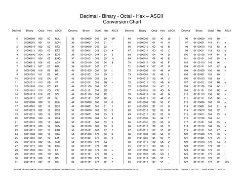 Ascii to hex table pdf
