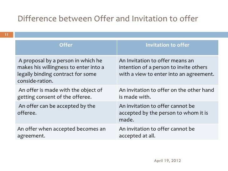 Invitation to treat and offer pdf