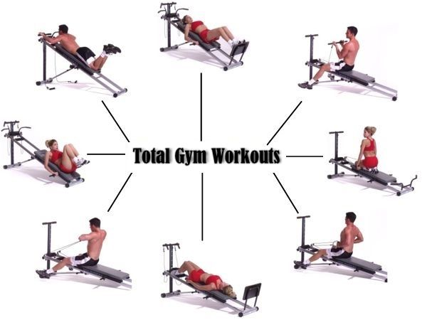 Total gym 1000 exercise manual free