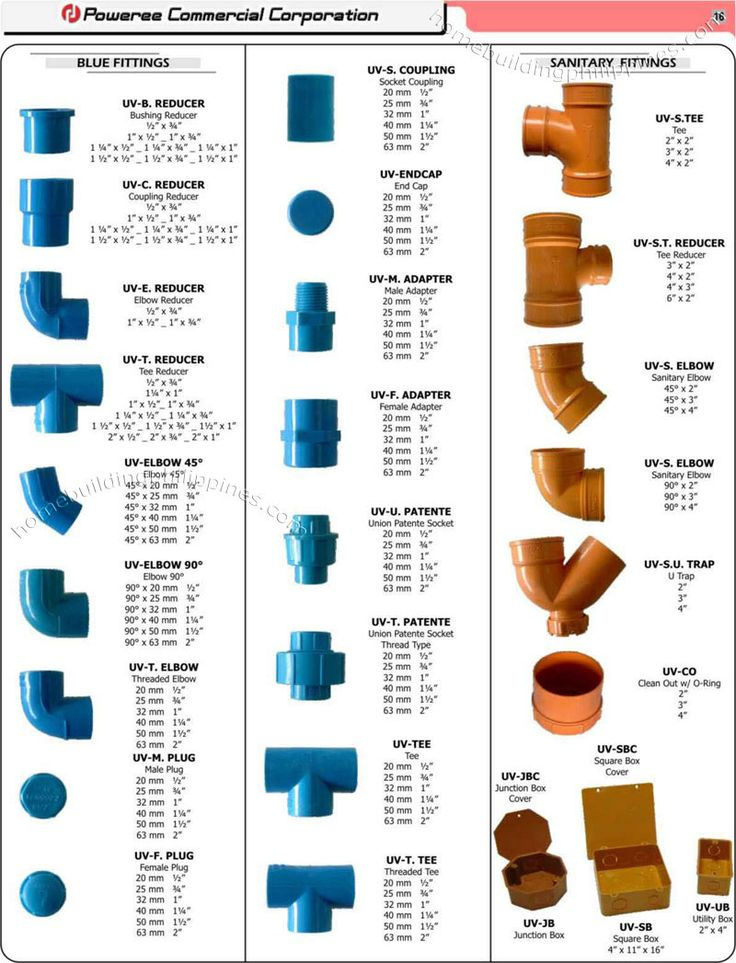 Different types of pipe joints pdf