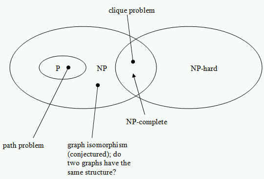 List of np complete problems pdf