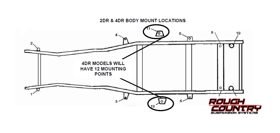 rough country body lift instructions