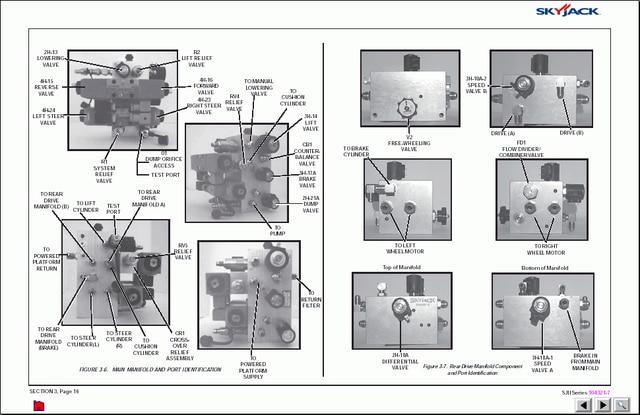 skyjack sjiii 3219 operators manual