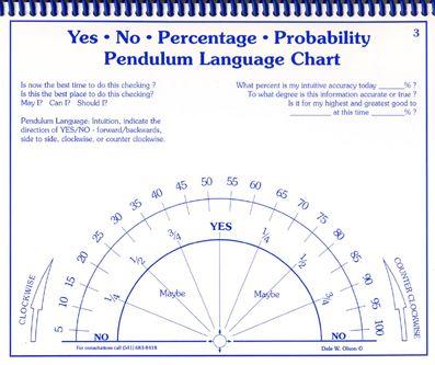 olson pendulum instruction chart book pdf