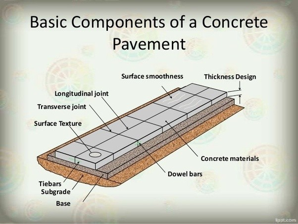 Types of joints in rigid pavement pdf