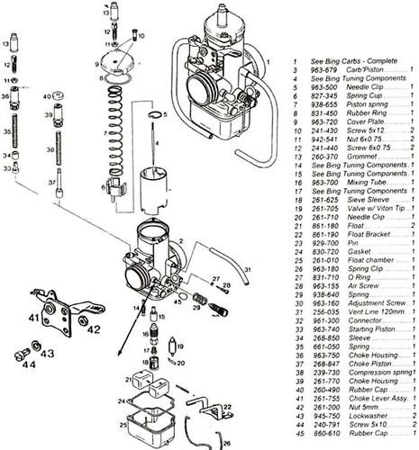 Bing carburetor manual pdf free