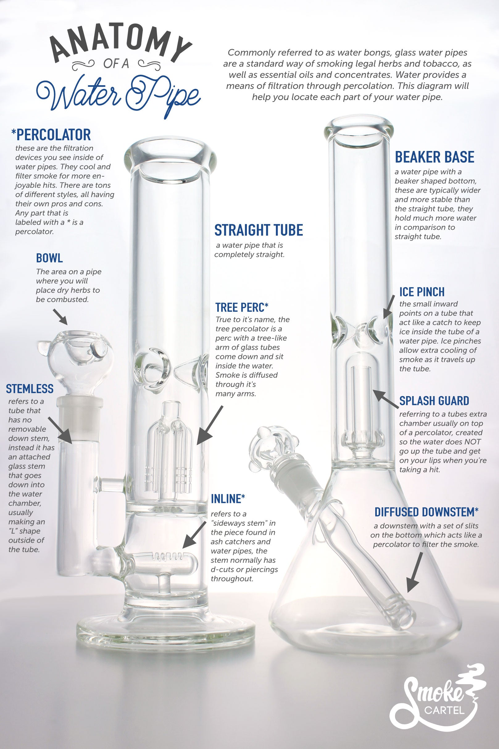 homemade percolator bong instructions