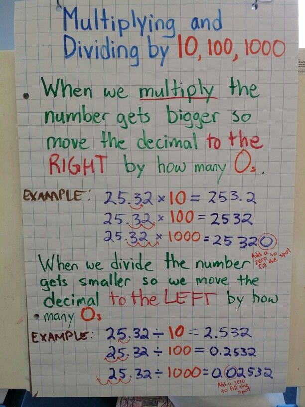 Explain how to multiply decimals