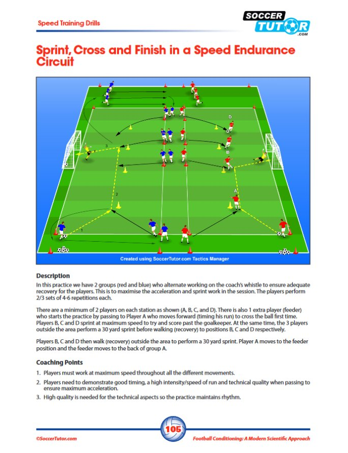 Professional soccer training sessions pdf