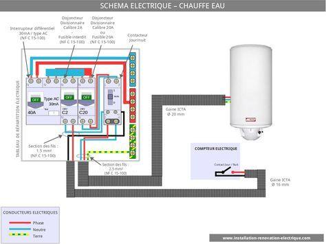 Section cable electrique industriel pdf