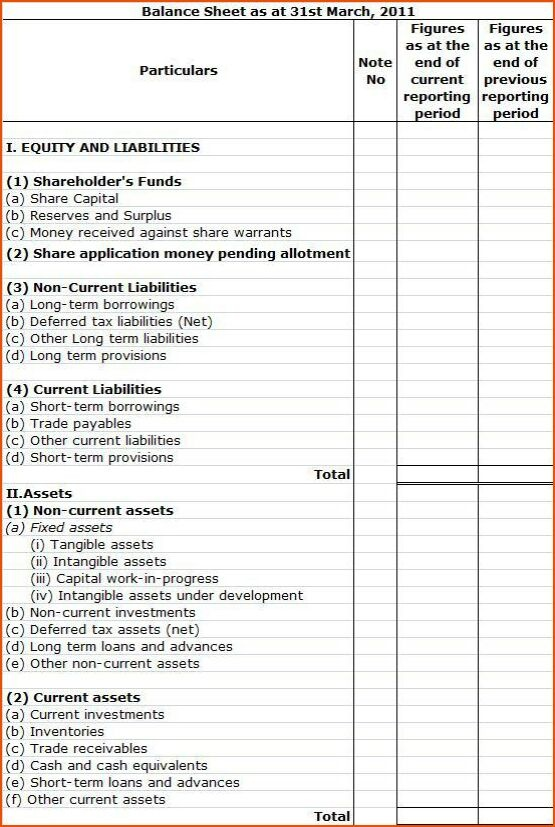 Elements of balance sheet pdf