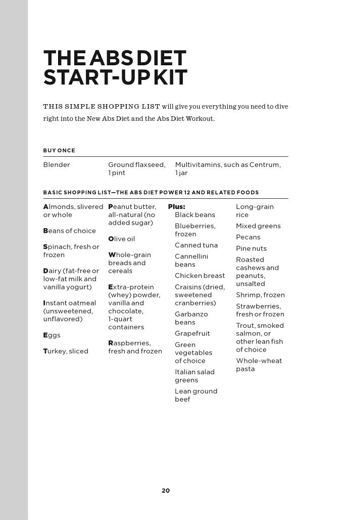 Abs diet meal plan pdf