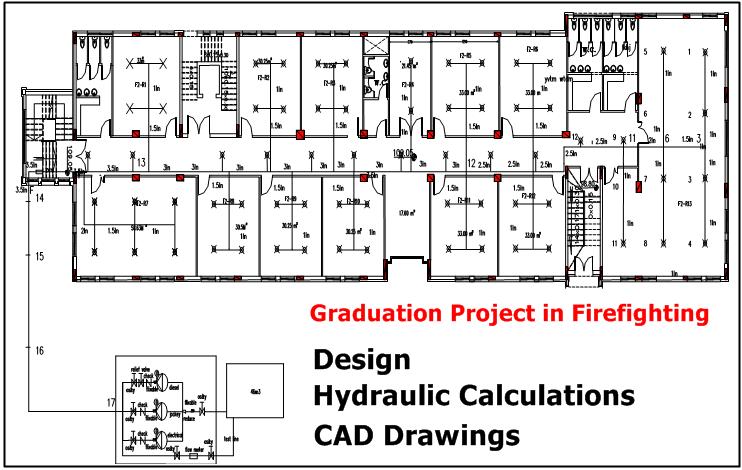 Fire sprinkler system design calculation pdf