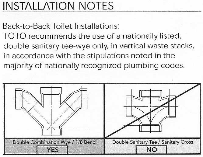 Back to wall toilet fitting instructions