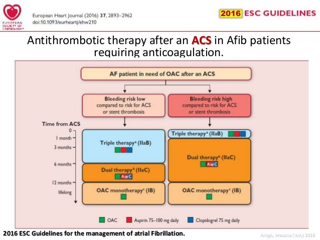Chest guidelines anticoagulation 2016 pdf