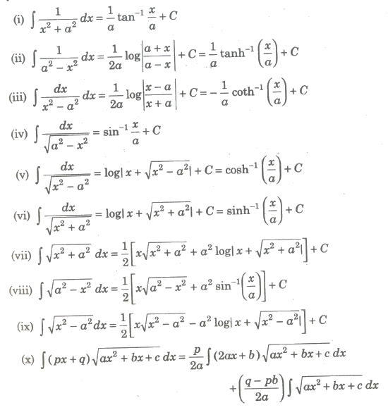 Table of indefinite integrals pdf