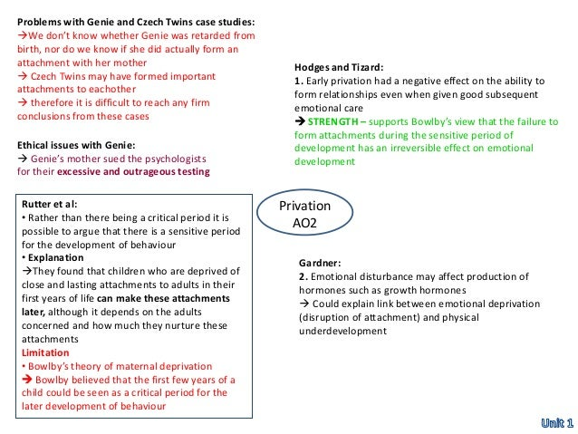 Antisocial personality disorder case study pdf