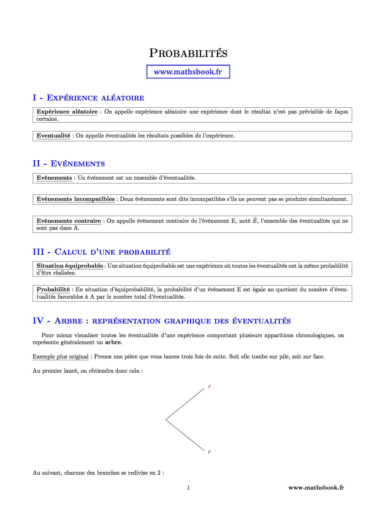 Fiche revision brevet math pdf