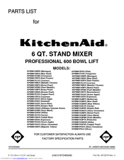 Kitchenaid mixer repair manual pdf