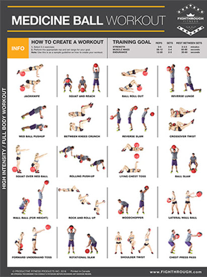 Medicine ball exercise chart pdf