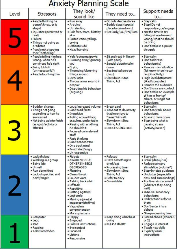 Rating anxiety in dementia scale pdf