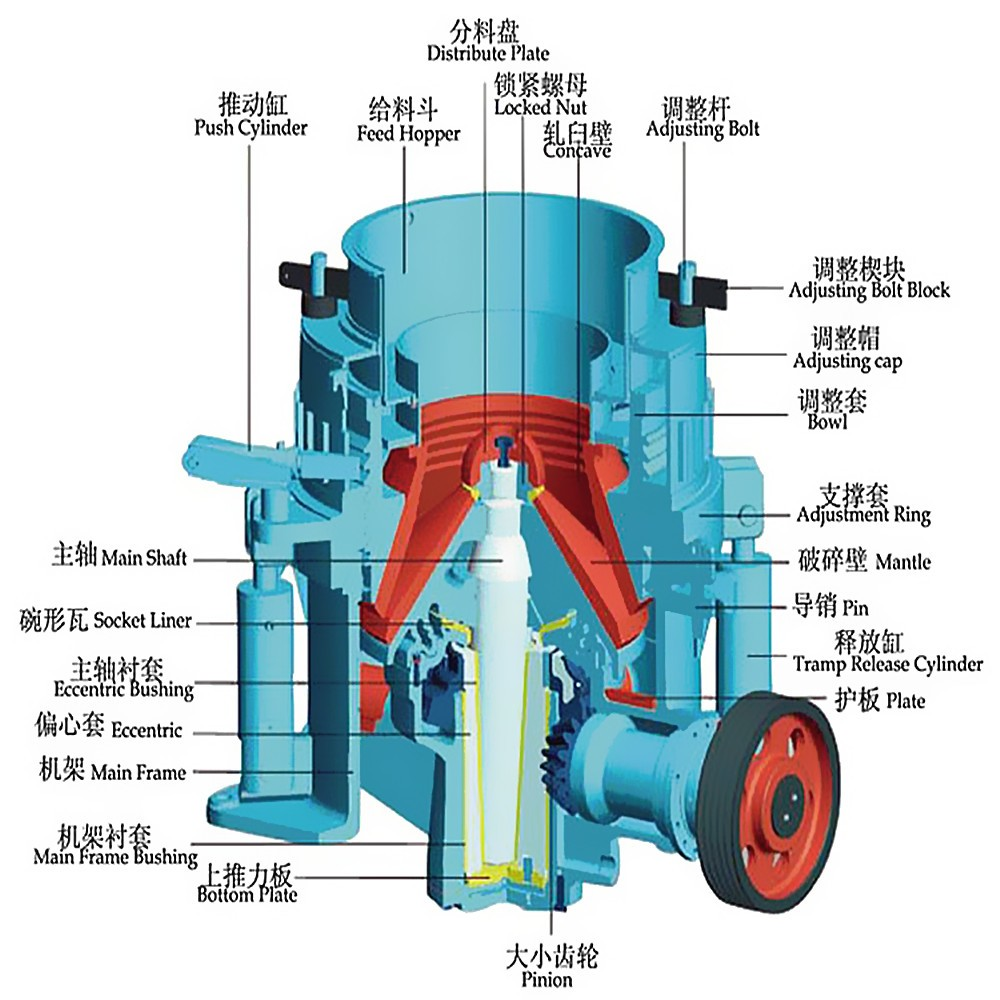 Symons cone crusher parts manual